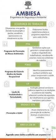 Documentos de segurança do trabalho e ambiental