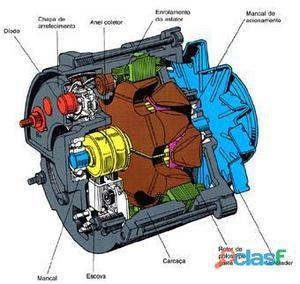 Curso automotivo elétrica e acessórios