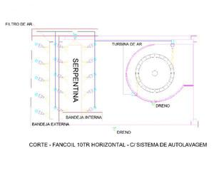 Ar condicionado piso/teto 60.000 btus/h com lavagem