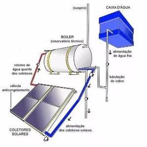 Projetos de geração fotovoltaica aprovados (3kw)