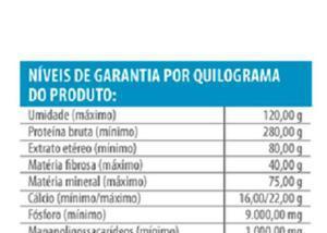 Ração barão premium cães filhotes 8 kg - r$ 53,00