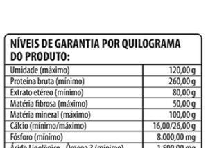 Ração bitelo filhotes 25 kg - r$ 98,00