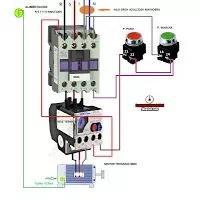 Eletricista predial comercial e residencial speed