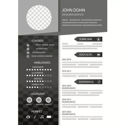 Modelos curriculo editaveis digital pdf profissional moderno