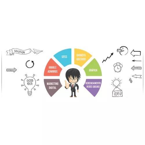 Akweb marketing digital