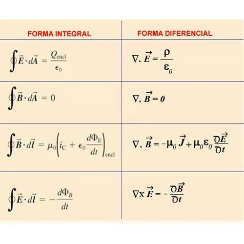 Aulas particulares de física e mat