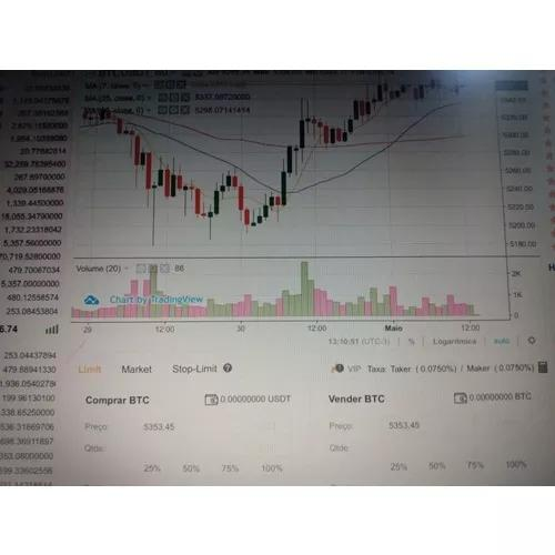 mestres do bitcoin 3.0 reclame aqui