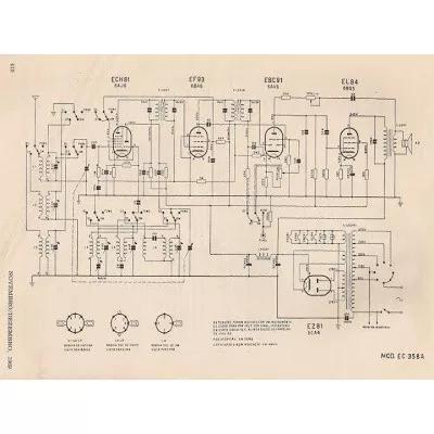 Reparos eletrônicos antigos: rádios e rádios