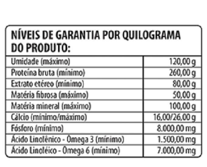 Ração vitacãozinho filhote 25 kg - r$ 98,00