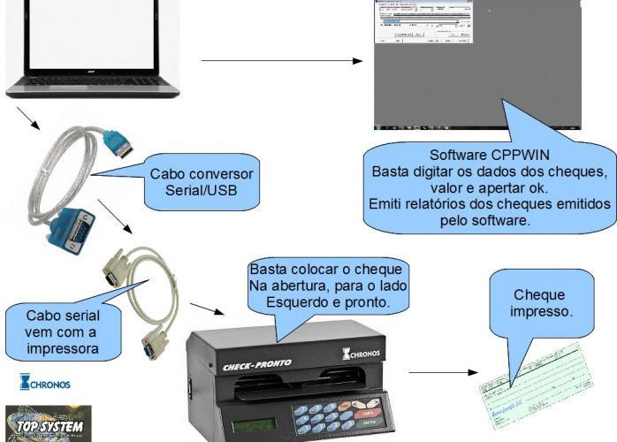 Software (programa) emissor de cheques em campinas