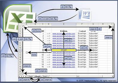 Treinamento em excel vba e access vba e sql (avançado) em