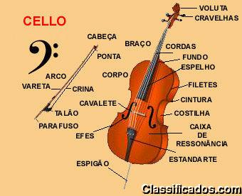 Aula de violoncelo (cello)