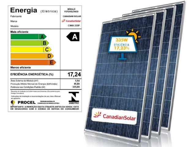 Projetos elétricos de energia solar