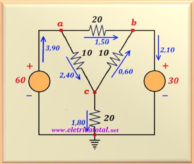 Aulas particulares de circuitos elétricos