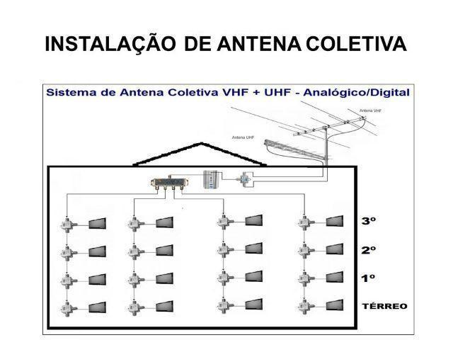 Manutenção antenas coletiva tv antena digital