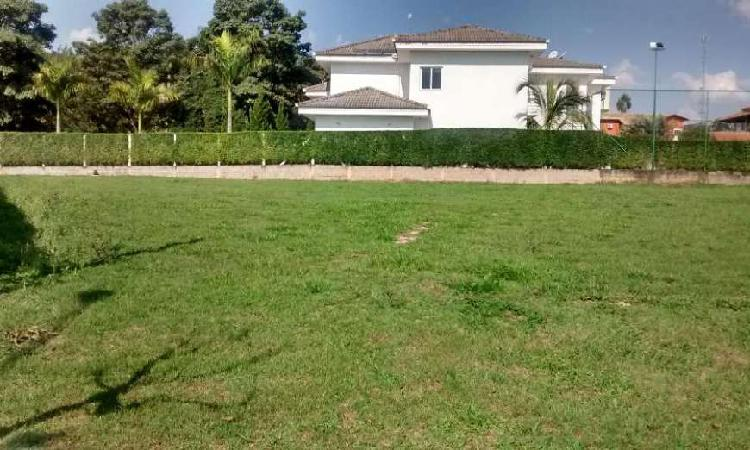 Sorocaba - terreno padrão - caguassu
