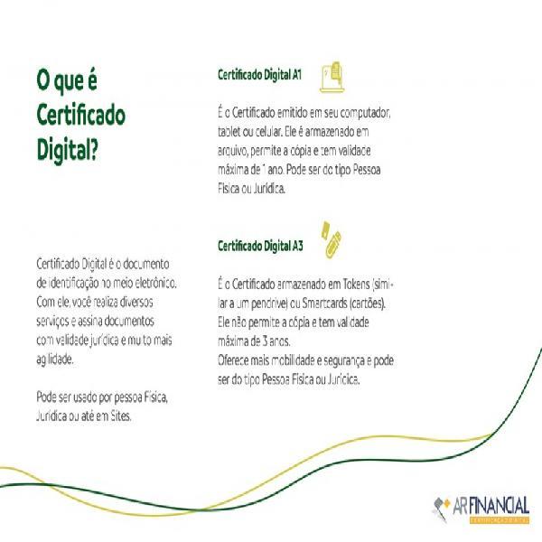 Ar financial | certificadora em vitória