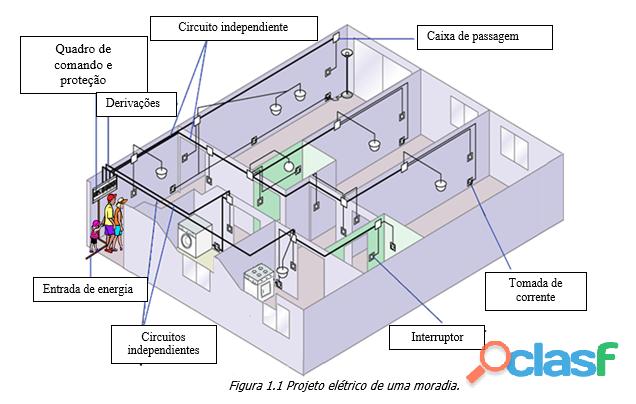 eletricista na vila formosa 11 98503 0311.Eletricista no Ibirapuera sp (11 98503 0311) 10