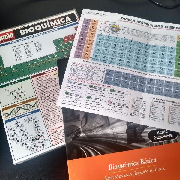 Kit bioquímica