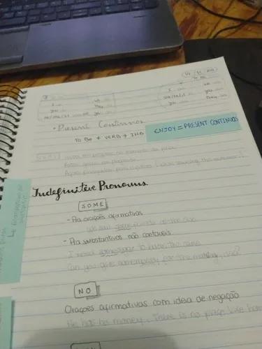 Aulas Particulares De Espanhol E Inglês