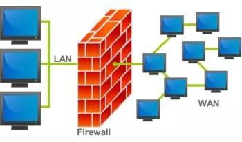 Appliance firewall endian + suporte a configuração.