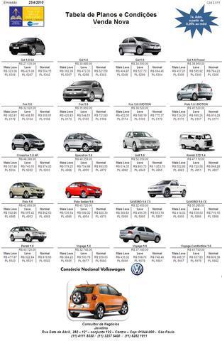 Consorcio nacional volkswagen