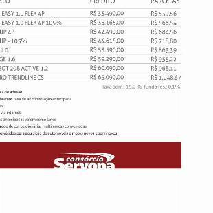 Carta créditos para aquisição de automóveis