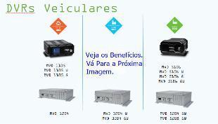 Câmera Para Caminhão - DVR Veicular