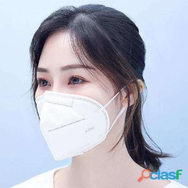 Máscaras cirúrgicas e respiradores N95/KN95,máscaras cirúrgicas 2