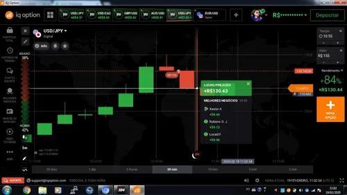 Trader iq option