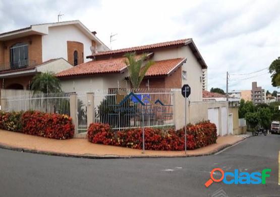 Casa em sorocaba, bairro santa rosália