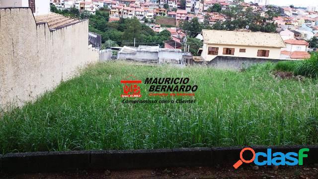 Terreno 440m², declive leve, avenida principal, jardim nova itatiba