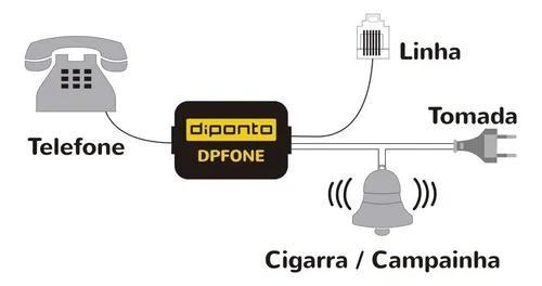 Acionador auxiliar de telefone dpfone automático