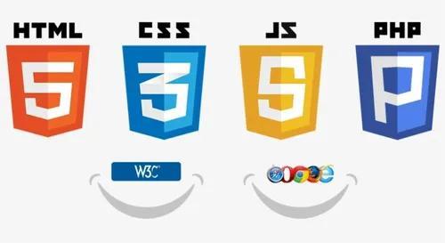 Aulas de programação web