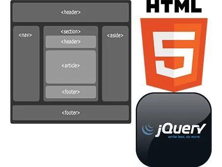 Criação de páginas da web com as melhores tecnologias