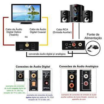 Conversor de áudio digital optico para analógico rca xtrad